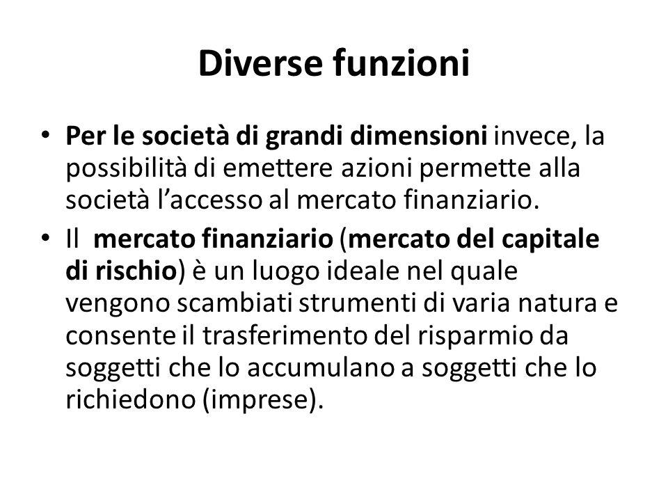 Le diverse funzioni La maggior parte delle s.p.a diffuse in Italia sono piccole s.p.a. che – operano con un capitale limitato – posseduto da un numero