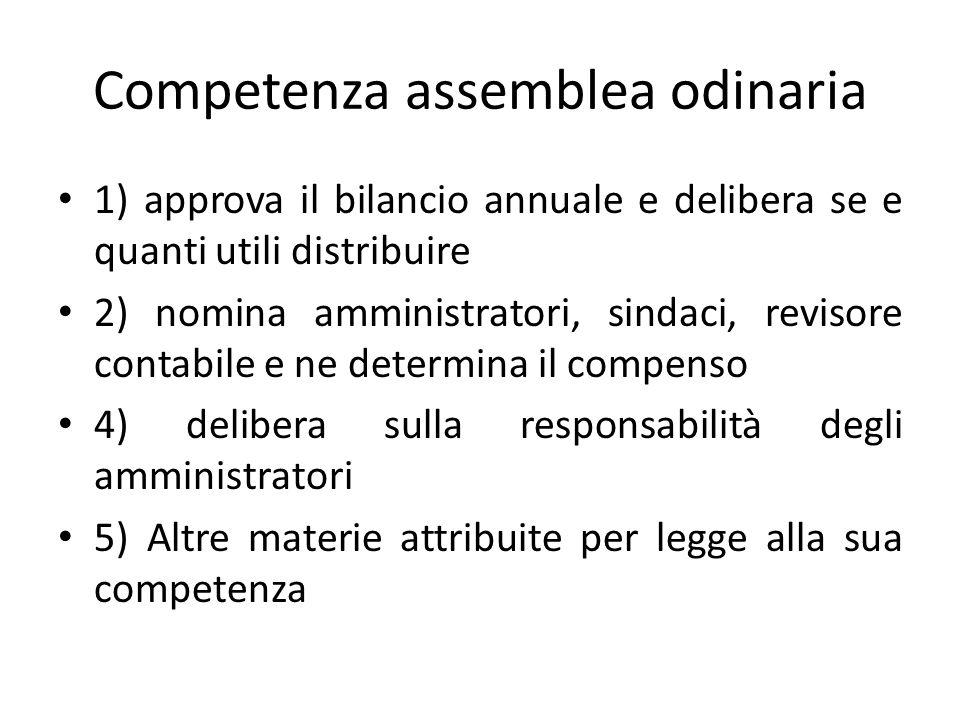 ASSEMBLEA nomina ORGANO DI AMMINISTRAZIONE: gestisce l'impresa COLLEGIO SINDACALE: controlla gli amministratori SISTEMA TRADIZIONALE REVISORE DEI CONT