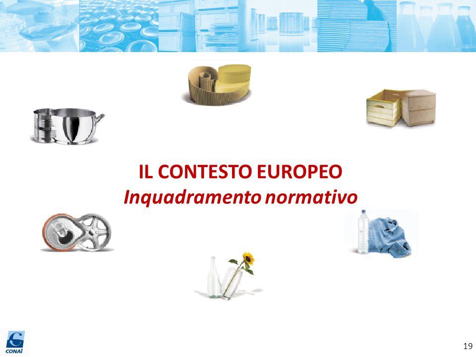 IL CONTESTO EUROPEO Inquadramento normativo 19