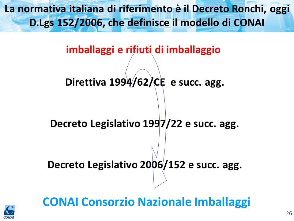 26 Direttiva 1994/62/CE e succ. agg. Decreto Legislativo 1997/22 e succ. agg. Decreto Legislativo 2006/152 e succ. agg. La normativa italiana di rifer