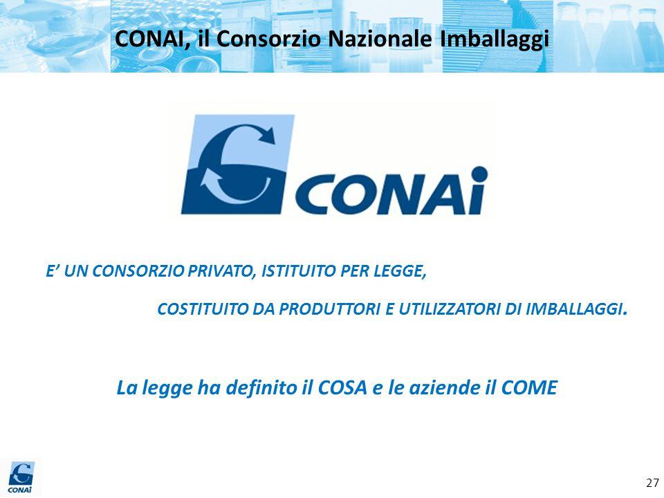 CONAI, il Consorzio Nazionale Imballaggi E' UN CONSORZIO PRIVATO, ISTITUITO PER LEGGE, COSTITUITO DA PRODUTTORI E UTILIZZATORI DI IMBALLAGGI. La legge