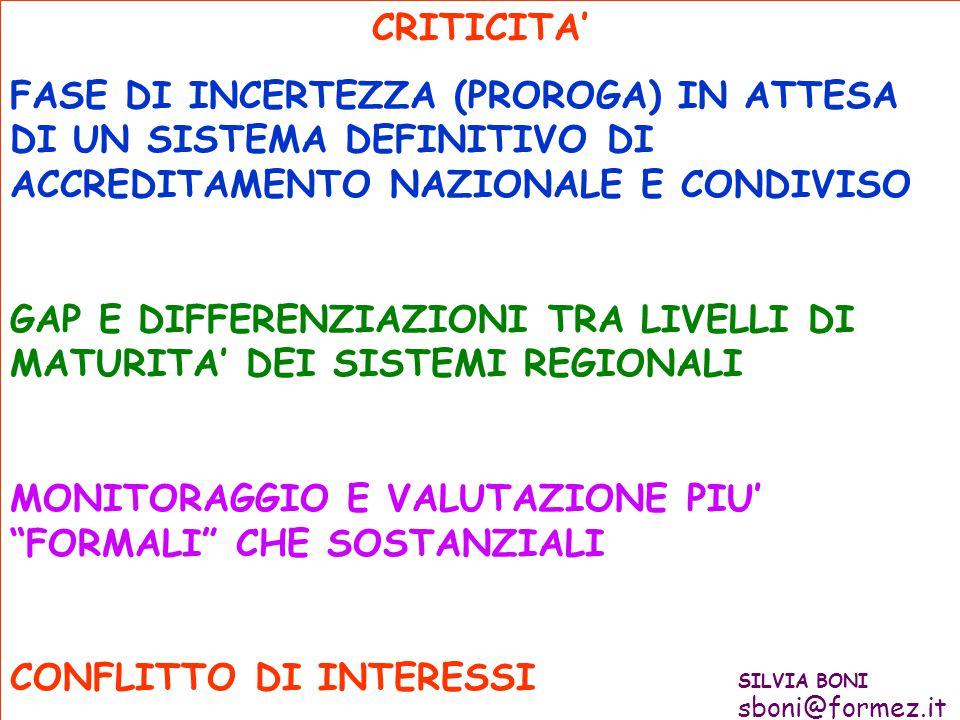 CRITICITA' FASE DI INCERTEZZA (PROROGA) IN ATTESA DI UN SISTEMA DEFINITIVO DI ACCREDITAMENTO NAZIONALE E CONDIVISO GAP E DIFFERENZIAZIONI TRA LIVELLI DI MATURITA' DEI SISTEMI REGIONALI MONITORAGGIO E VALUTAZIONE PIU' FORMALI CHE SOSTANZIALI CONFLITTO DI INTERESSI SILVIA BONI sboni@formez.it