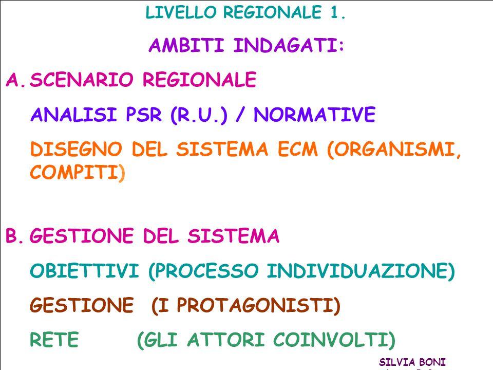 LIVELLO REGIONALE 1.