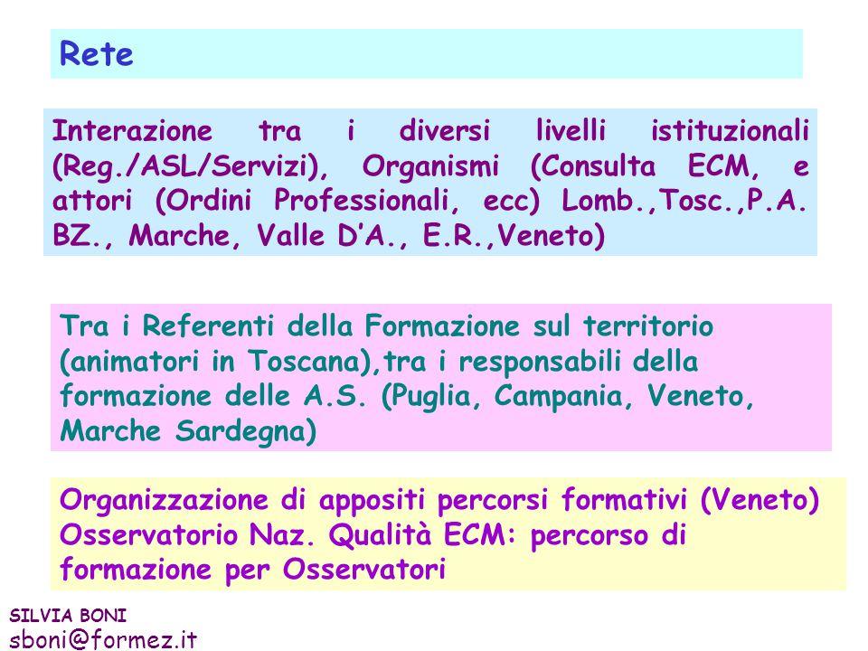Rete Interazione tra i diversi livelli istituzionali (Reg./ASL/Servizi), Organismi (Consulta ECM, e attori (Ordini Professionali, ecc) Lomb.,Tosc.,P.A.