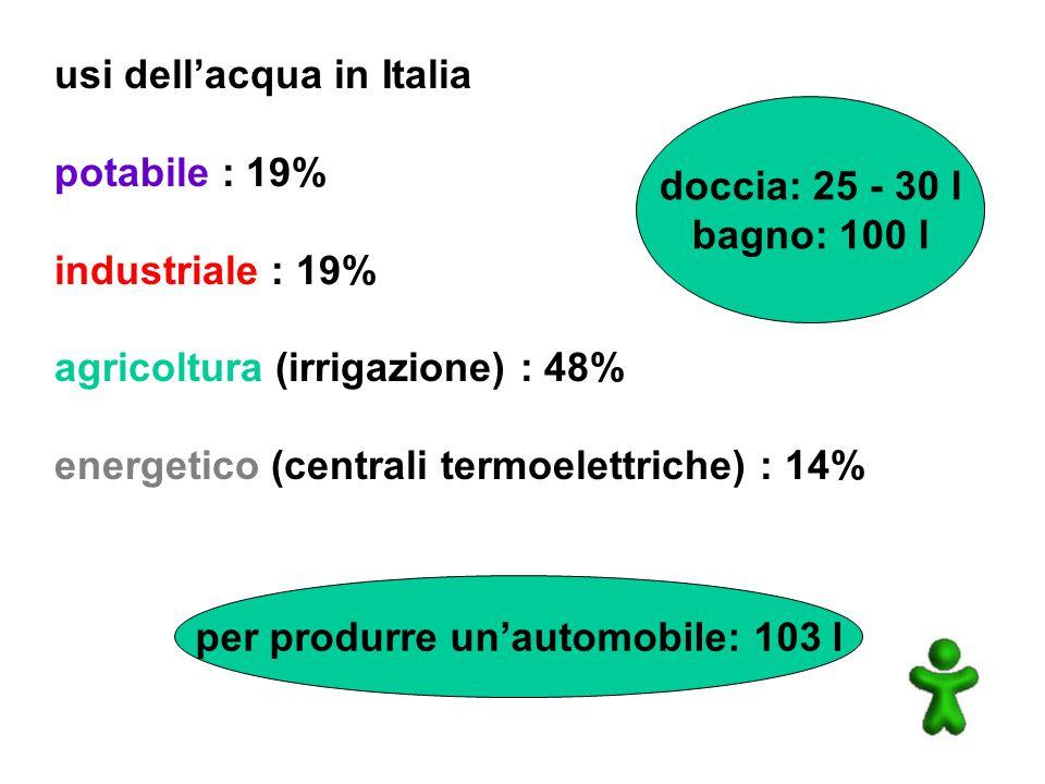 usi dell'acqua in Italia potabile : 19% industriale : 19% agricoltura (irrigazione) : 48% energetico (centrali termoelettriche) : 14% doccia: 25 - 30 l bagno: 100 l per produrre un'automobile: 103 l