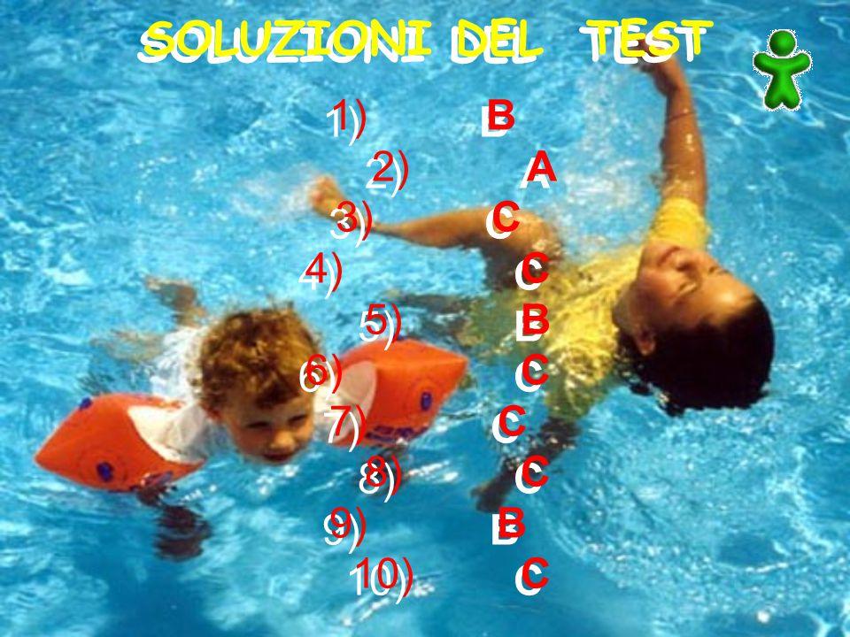 SOLUZIONI DEL TEST 1) B 2) A 3) C 4) C 5) B 6) C 7) C 8) C 9) B 10) C SOLUZIONI DEL TEST 1) B 2) A 3) C 4) C 5) B 6) C 7) C 8) C 9) B 10) C