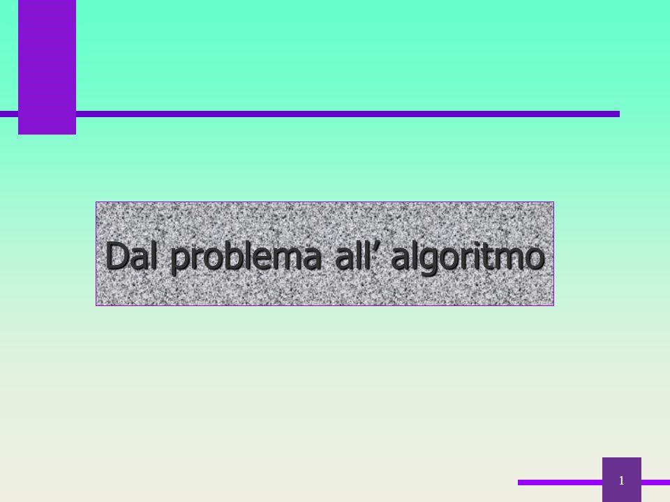 102 Affinché un elenco di istruzioni, possa essere considerato un algoritmo, devono essere soddisfatti i seguenti requisiti: Finitezza: Finitezza: ogni algoritmo deve essere finito, cioè composto da un numero finito di istruzioni, ciascuna delle quali deve essere eseguita in tempo finito ed un numero finito di volte Generalità: insieme di definizionedominio dell'algoritmo insieme di arrivo codominio Generalità: ogni algoritmo deve fornire la soluzione per una classe di problemi; deve pertanto essere applicabile a qualsiasi insieme di dati appartenenti all'insieme di definizione o dominio dell'algoritmo e deve produrre risultati che appartengono all'insieme di arrivo o codominio Non ambiguità: Non ambiguità: devono essere definiti in modo chiaro i passi successivi da eseguire; devono essere evitati paradossi, contraddizioni ed ambiguità; il significato di ogni istruzione deve essere univoco per chiunque esegua l'algoritmo Inoltre sono importanti la correttezza e l'efficienza di un algoritmo Proprietà degli algoritmi