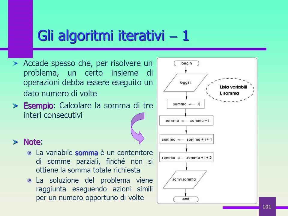 101 Gli algoritmi iterativi  1 Note Note: somma La variabile somma è un contenitore di somme parziali, finché non si ottiene la somma totale richiest