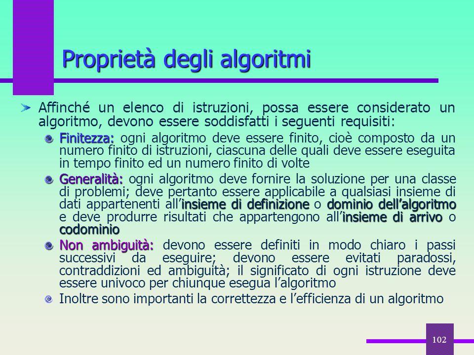 102 Affinché un elenco di istruzioni, possa essere considerato un algoritmo, devono essere soddisfatti i seguenti requisiti: Finitezza: Finitezza: ogn