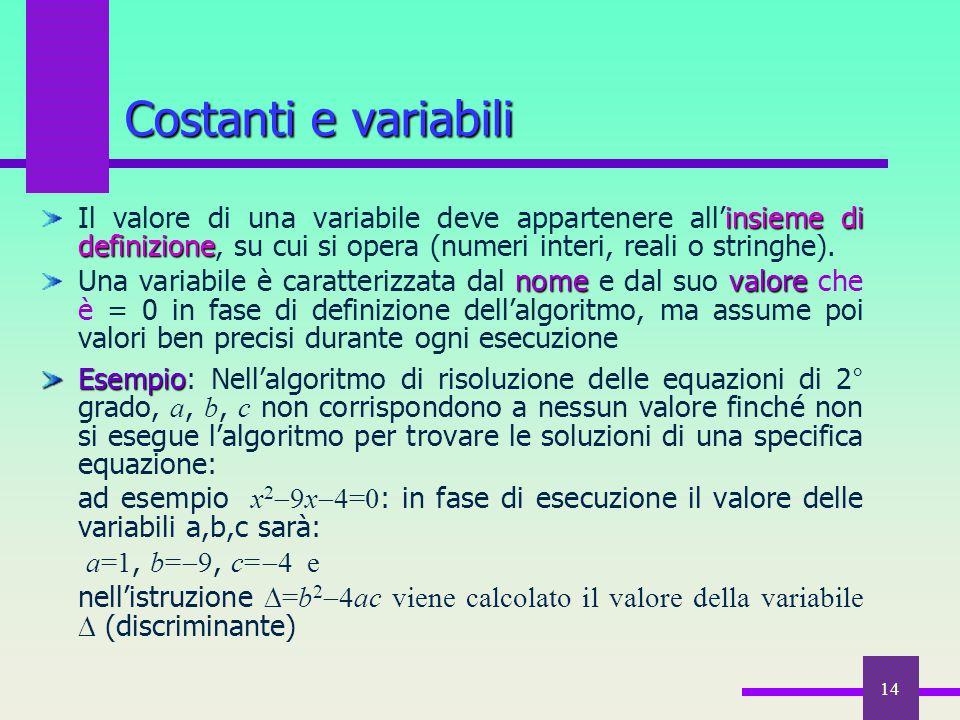 14 insieme di definizione Il valore di una variabile deve appartenere all'insieme di definizione, su cui si opera (numeri interi, reali o stringhe). n