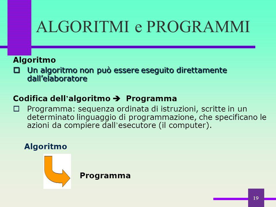 19 Algoritmo  Un algoritmo non può essere eseguito direttamente dall'elaboratore Codifica dell ' algoritmo  Programma  Programma: sequenza ordinata