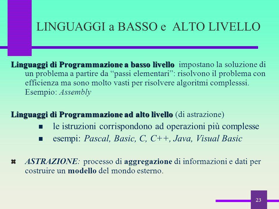 23 LINGUAGGI a BASSO e ALTO LIVELLO Linguaggi di Programmazione a basso livello Linguaggi di Programmazione a basso livello impostano la soluzione di