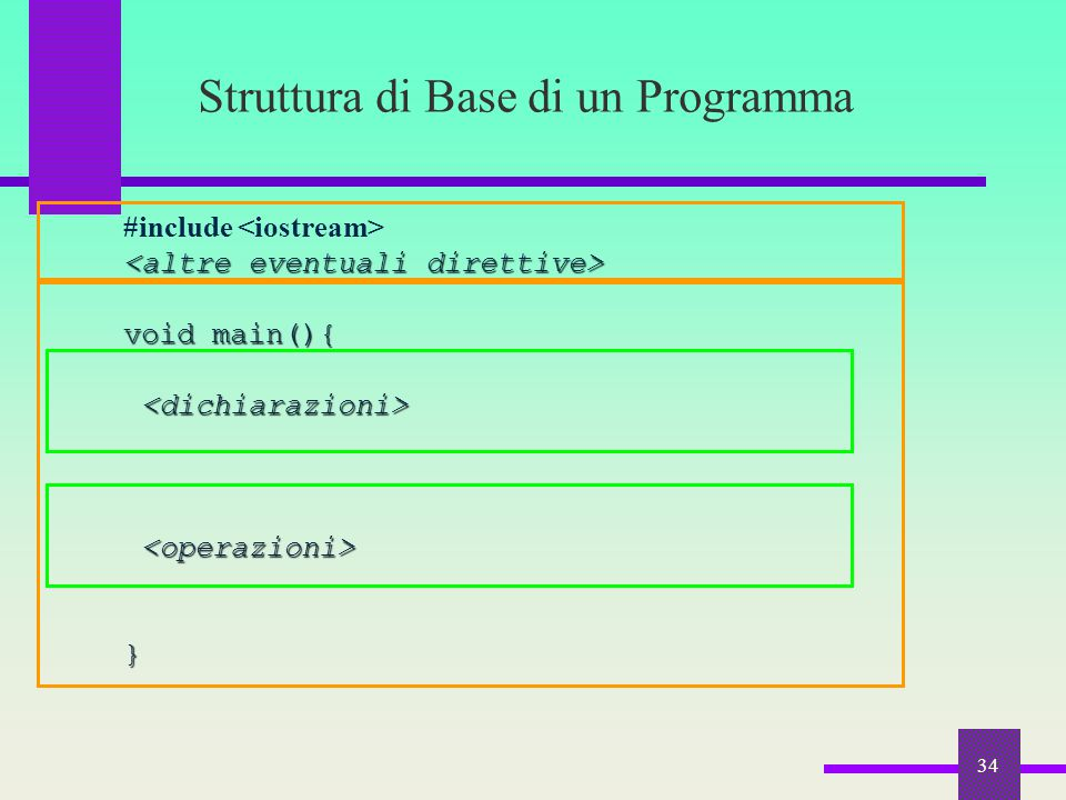 34 Struttura di Base di un Programma #include void main(){ }