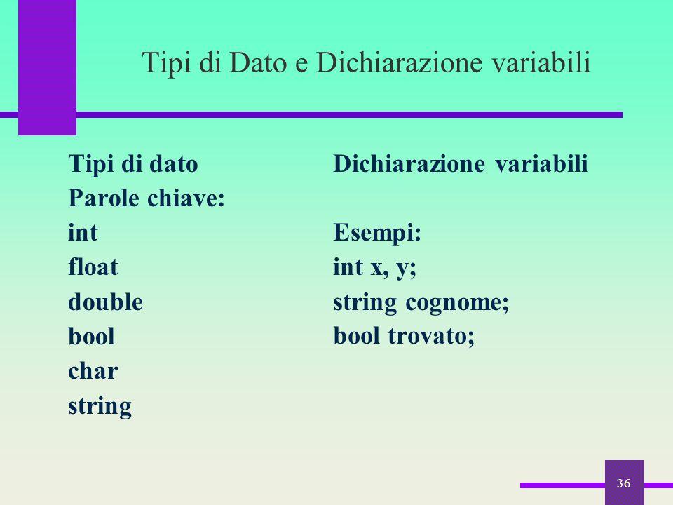 36 Tipi di Dato e Dichiarazione variabili Tipi di dato Parole chiave: int float double bool char string Dichiarazione variabili Esempi: int x, y; stri