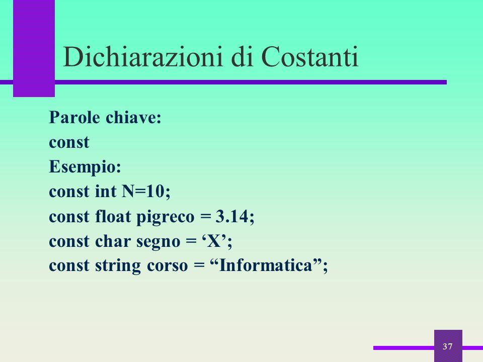 """37 Dichiarazioni di Costanti Parole chiave: const Esempio: const int N=10; const float pigreco = 3.14; const char segno = 'X'; const string corso = """"I"""