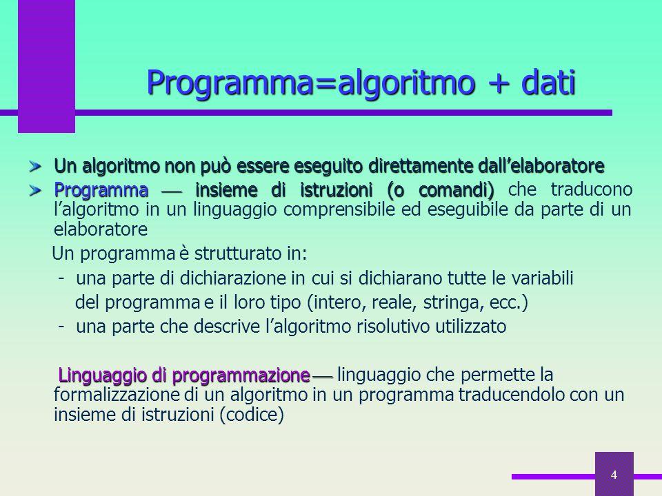 4 Un algoritmo non può essere eseguito direttamente dall'elaboratore Programma  insieme di istruzioni (o comandi) Programma  insieme di istruzioni (