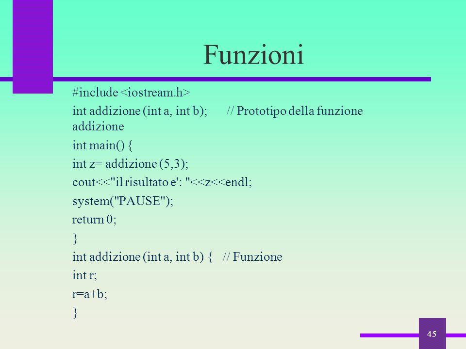 Funzioni #include int addizione (int a, int b); // Prototipo della funzione addizione int main() { int z= addizione (5,3); cout<<
