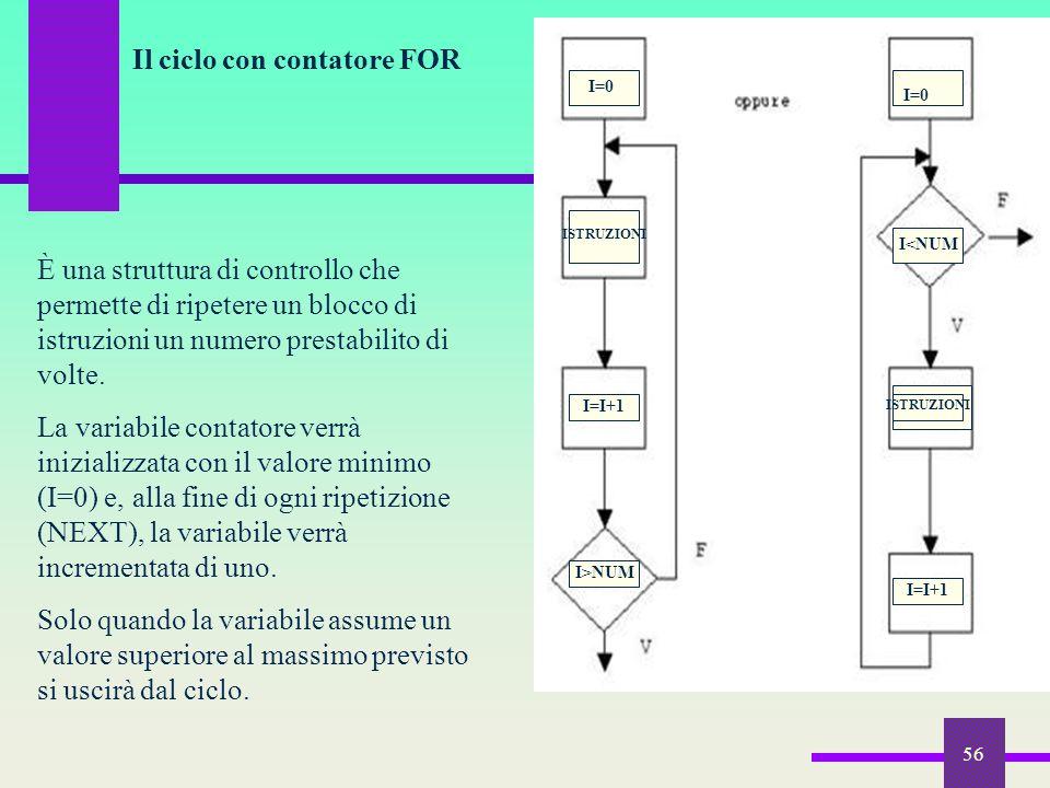 56 Il ciclo con contatore FOR È una struttura di controllo che permette di ripetere un blocco di istruzioni un numero prestabilito di volte. La variab