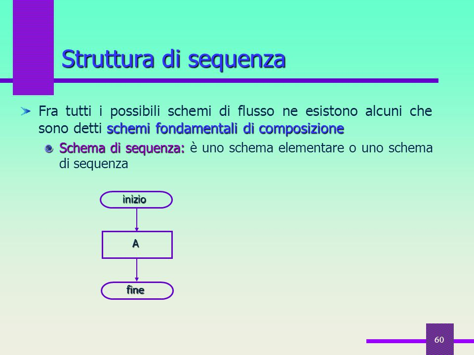 60 schemi fondamentali di composizione Fra tutti i possibili schemi di flusso ne esistono alcuni che sono detti schemi fondamentali di composizione Sc