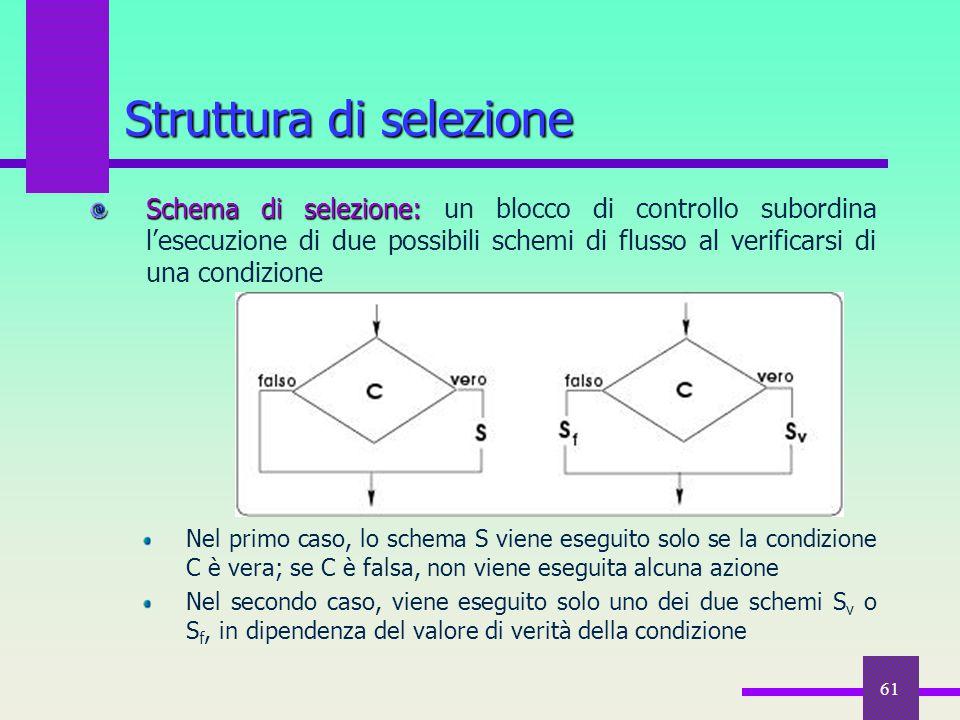 61 Struttura di selezione Schema di selezione: Schema di selezione: un blocco di controllo subordina l'esecuzione di due possibili schemi di flusso al