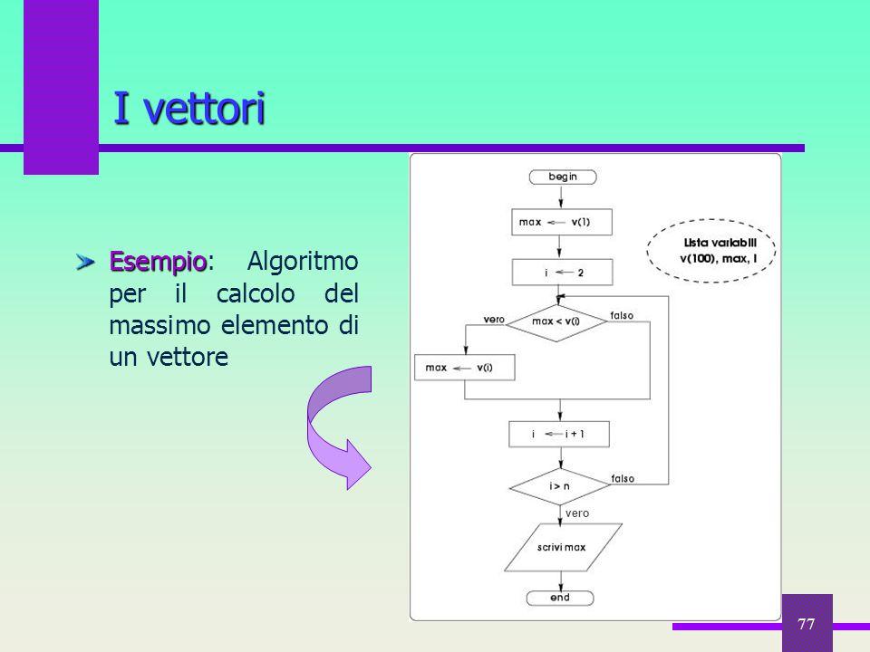 77 I vettori Esempio Esempio: Algoritmo per il calcolo del massimo elemento di un vettore vero