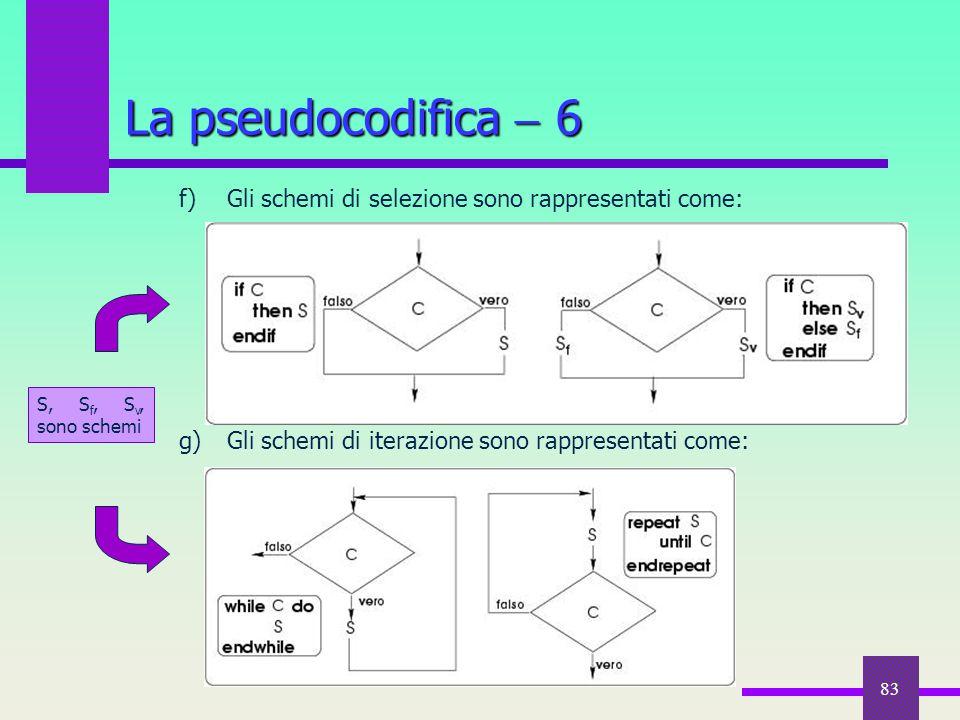 83 f)Gli schemi di selezione sono rappresentati come: g)Gli schemi di iterazione sono rappresentati come: La pseudocodifica  6 S, S f, S v, sono sche