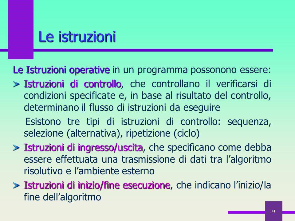 9 Le Istruzioni operative Le Istruzioni operative in un programma possonono essere: Istruzioni di controllo Istruzioni di controllo, che controllano i