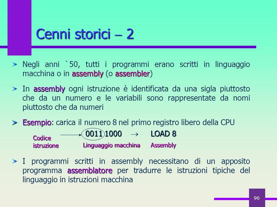 90 assembly assembler Negli anni `50, tutti i programmi erano scritti in linguaggio macchina o in assembly (o assembler) assembly In assembly ogni ist