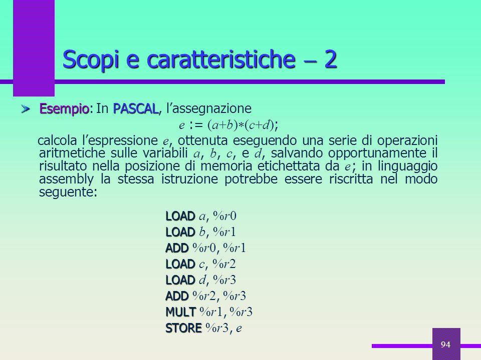 94 Scopi e caratteristiche  2 Esempio PASCAL Esempio: In PASCAL, l'assegnazione e := (a+b)  (c+d) ; calcola l'espressione e, ottenuta eseguendo una