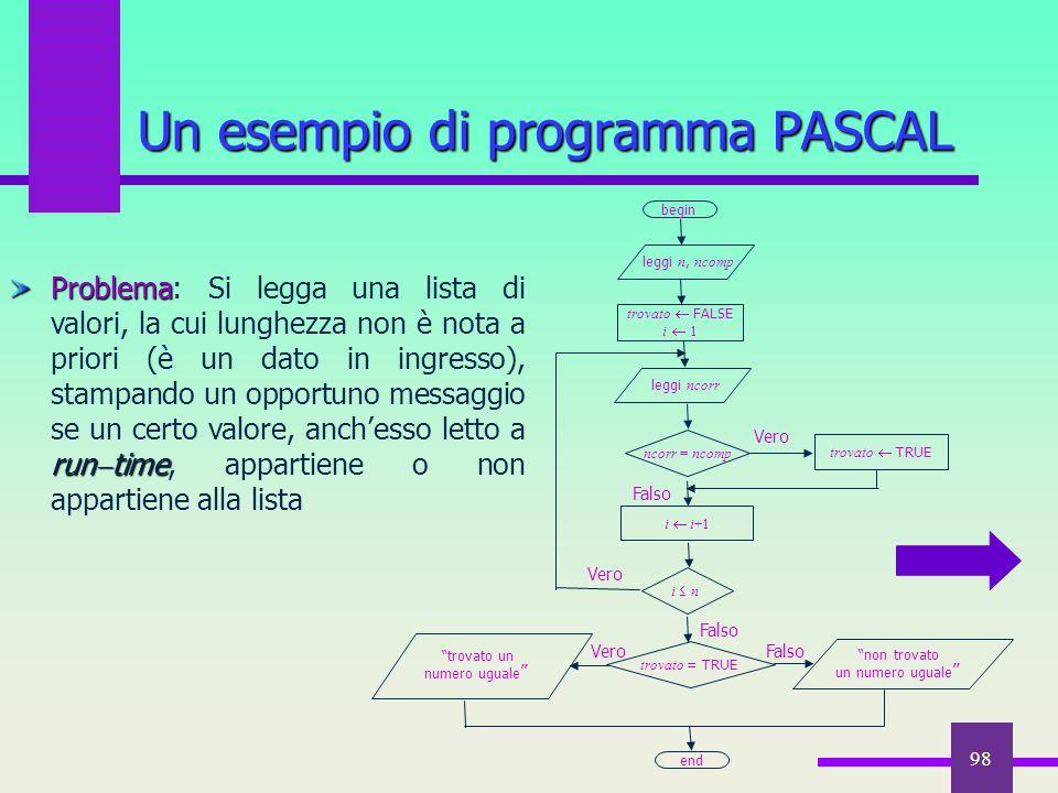 98 Un esempio di programma PASCAL Problema run  time Problema: Si legga una lista di valori, la cui lunghezza non è nota a priori (è un dato in ingre