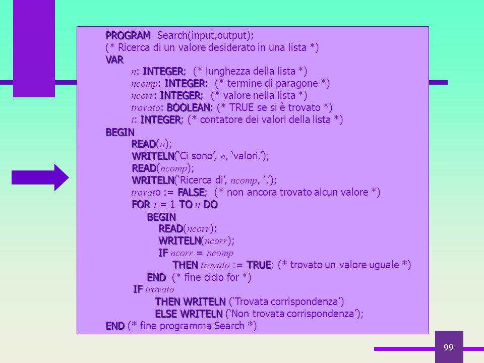 99 PROGRAM PROGRAM Search(input,output); (* Ricerca di un valore desiderato in una lista *)VAR INTEGER n : INTEGER; (* lunghezza della lista *) INTEGE