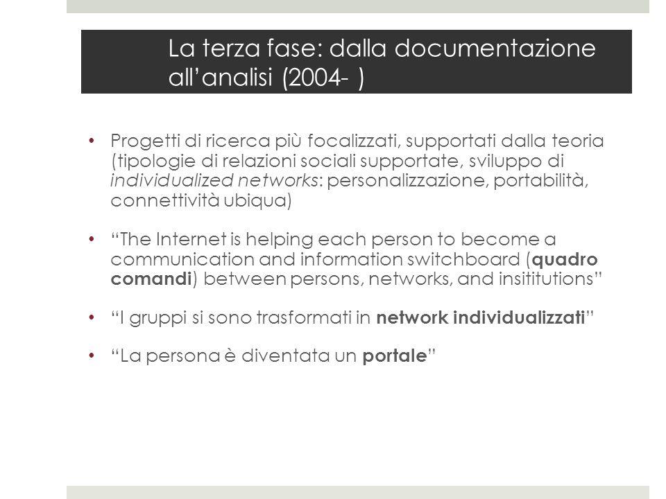 La terza fase: dalla documentazione all'analisi (2004- ) Progetti di ricerca più focalizzati, supportati dalla teoria (tipologie di relazioni sociali