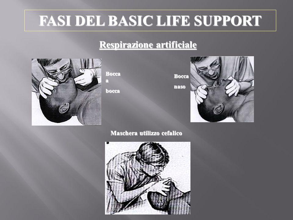 FASI DEL BASIC LIFE SUPPORT Respirazione artificiale Bocca a bocca Boccanaso Maschera utilizzo cefalico