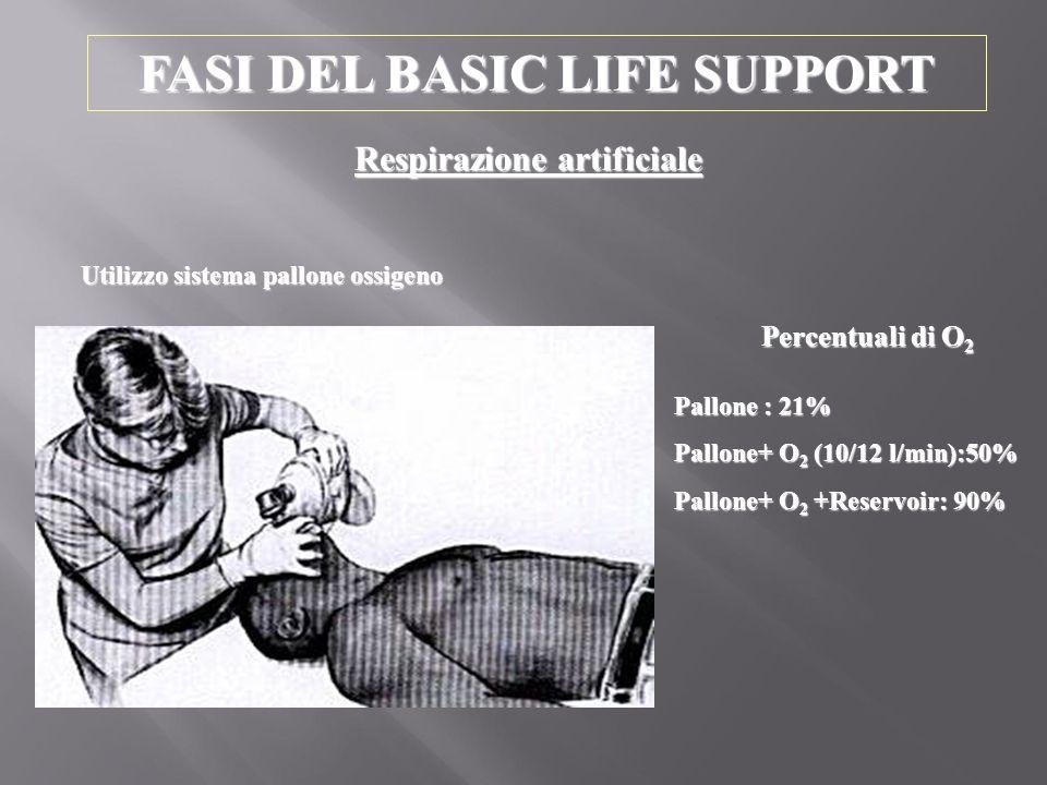 FASI DEL BASIC LIFE SUPPORT Utilizzo sistema pallone ossigeno Percentuali di O 2 Pallone : 21% Pallone+ O 2 (10/12 l/min):50% Pallone+ O 2 +Reservoir:
