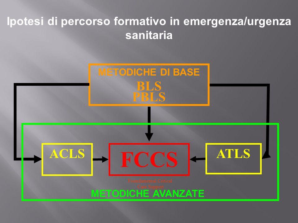 Ipotesi di percorso formativo in emergenza/urgenza sanitaria METODICHE DI BASE BLS PBLS ACLSATLS METODICHE AVANZATE FCCS Foundamental Critical Care Su