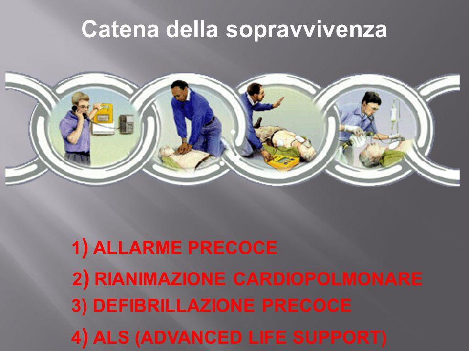 Catena della sopravvivenza 3) DEFIBRILLAZIONE PRECOCE 1 ) ALLARME PRECOCE 2 ) RIANIMAZIONE CARDIOPOLMONARE 4 ) ALS (ADVANCED LIFE SUPPORT)