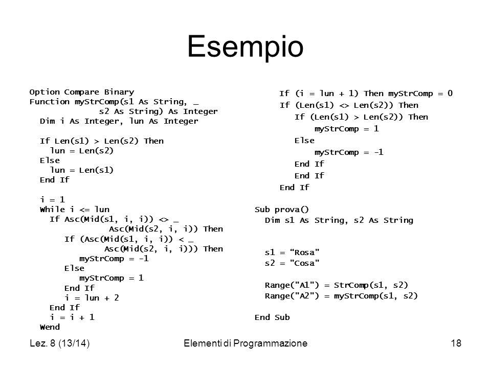 Lez. 8 (13/14)Elementi di Programmazione18 Esempio Option Compare Binary Function myStrComp(s1 As String, _ s2 As String) As Integer Dim i As Integer,