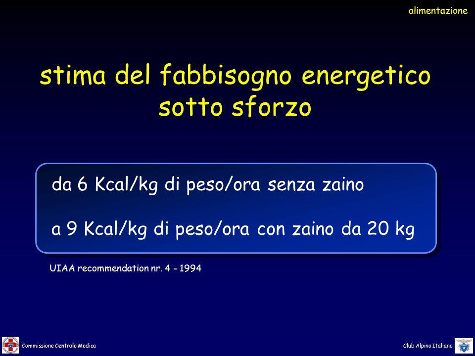 Commissione Centrale Medica Club Alpino Italiano equilibrio idrico (ml) esercizio fisico leggero uscite urine1250 feci 100 cute 850 aria espirata 350 Totale2550 entrate bevande1200 alimenti1000 metabolismo 350 Totale2550 alimentazione
