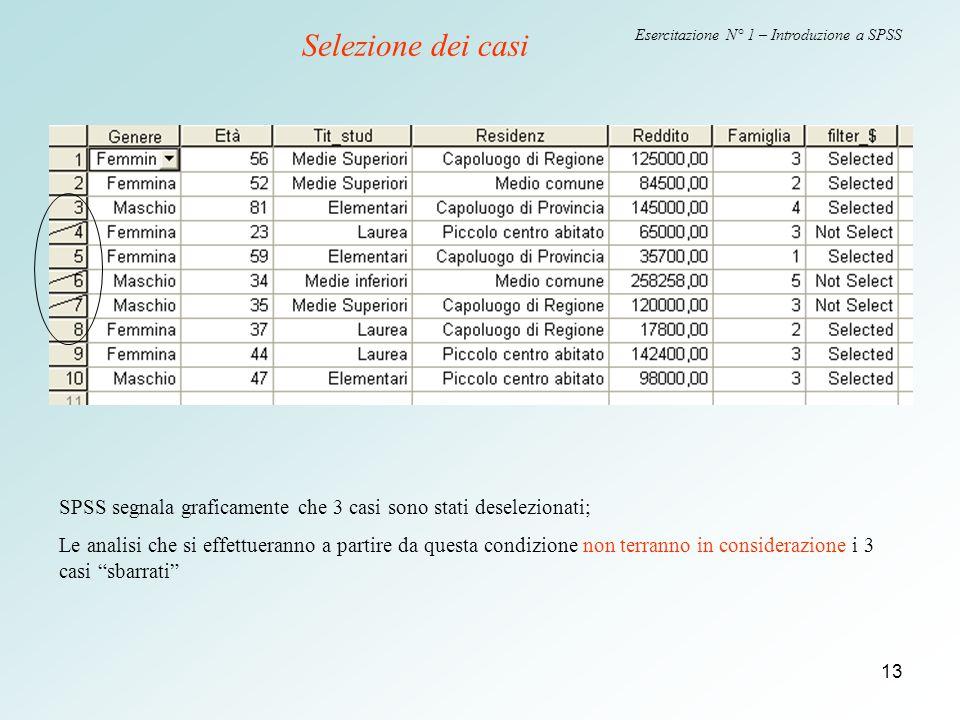 13 Selezione dei casi Esercitazione N° 1 – Introduzione a SPSS SPSS segnala graficamente che 3 casi sono stati deselezionati; Le analisi che si effett