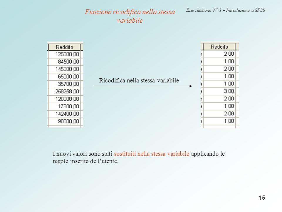 15 Esercitazione N° 1 – Introduzione a SPSS Ricodifica nella stessa variabile Funzione ricodifica nella stessa variabile I nuovi valori sono stati sostituiti nella stessa variabile applicando le regole inserite dell'utente.