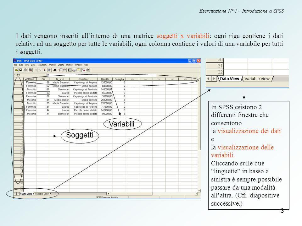 3 Esercitazione N° 1 – Introduzione a SPSS I dati vengono inseriti all'interno di una matrice soggetti x variabili: ogni riga contiene i dati relativi ad un soggetto per tutte le variabili, ogni colonna contiene i valori di una variabile per tutti i soggetti.
