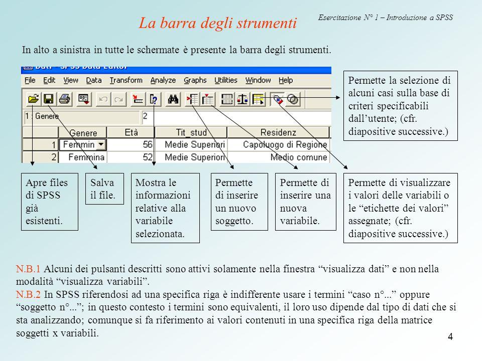 4 Esercitazione N° 1 – Introduzione a SPSS In alto a sinistra in tutte le schermate è presente la barra degli strumenti. Apre files di SPSS già esiste
