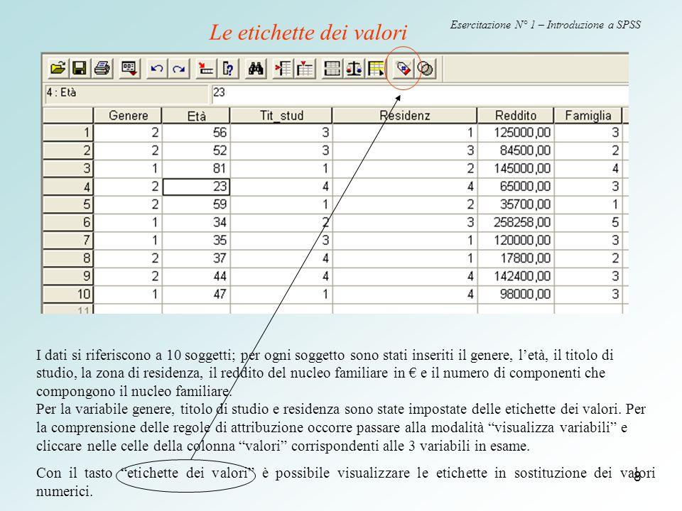 8 Esercitazione N° 1 – Introduzione a SPSS I dati si riferiscono a 10 soggetti; per ogni soggetto sono stati inseriti il genere, l'età, il titolo di s