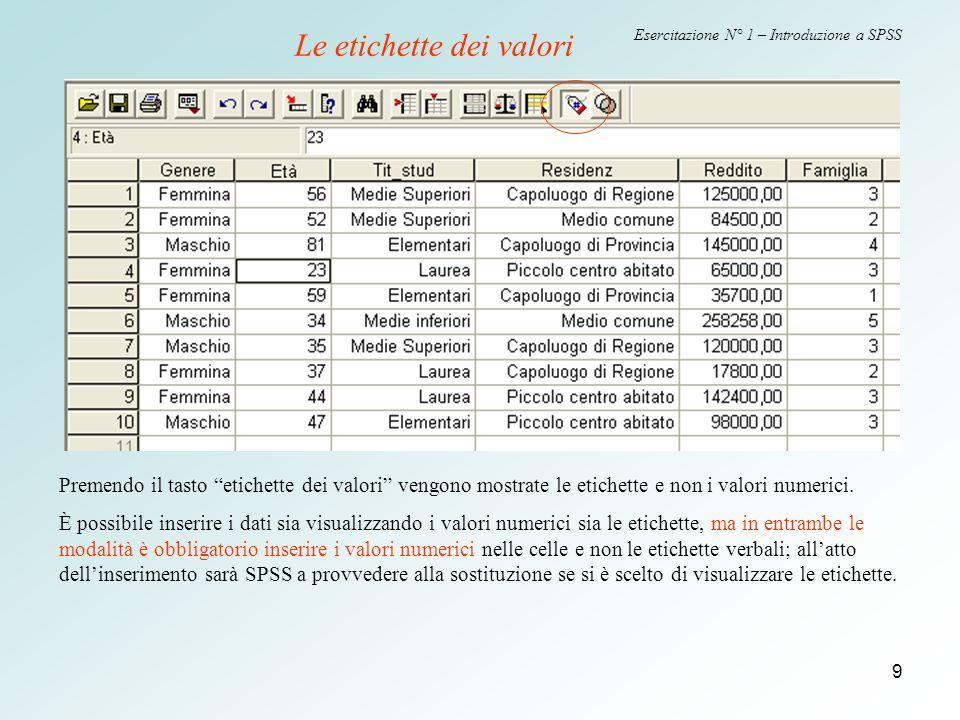 9 Esercitazione N° 1 – Introduzione a SPSS Premendo il tasto etichette dei valori vengono mostrate le etichette e non i valori numerici.