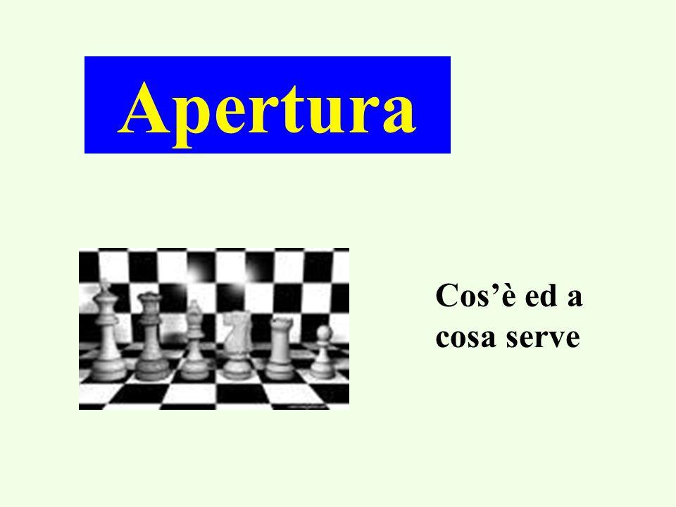 Repertorio di Aperture È necessario studiare Aperture da usare quando si gioca con il bianco e con il nero, e le possibilità che si formano dalle diverse risposte dell'avversario.