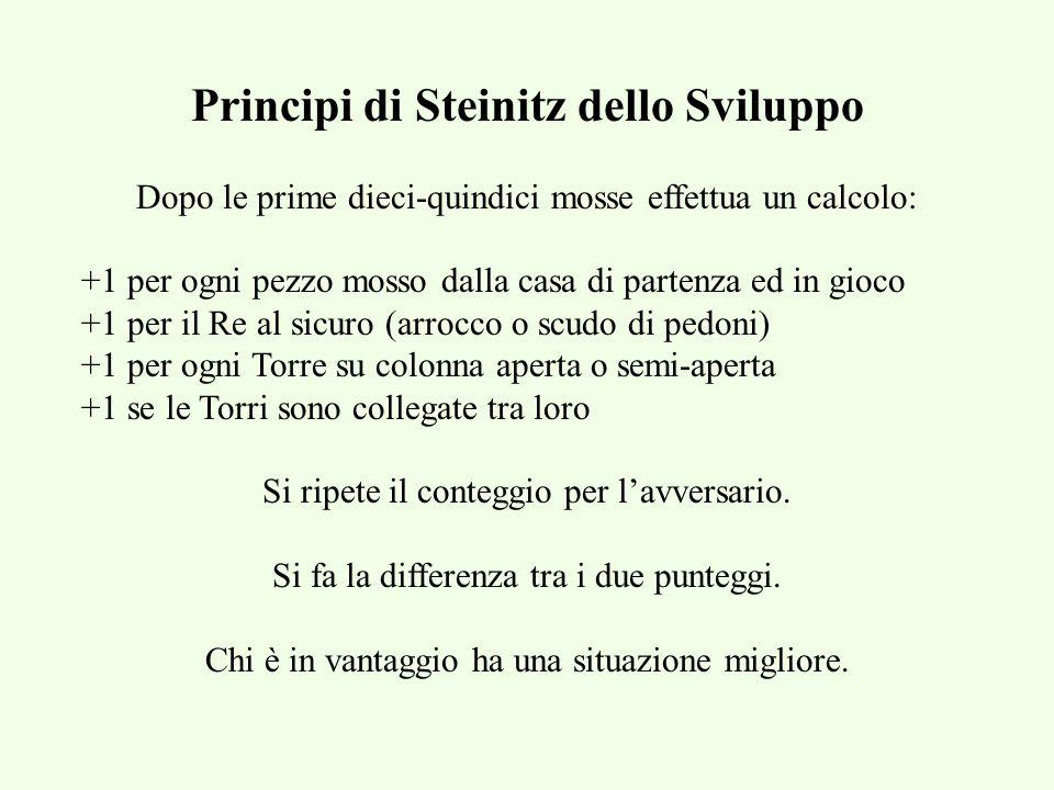 Principi di Steinitz dello Sviluppo Dopo le prime dieci-quindici mosse effettua un calcolo: +1 per ogni pezzo mosso dalla casa di partenza ed in gioco