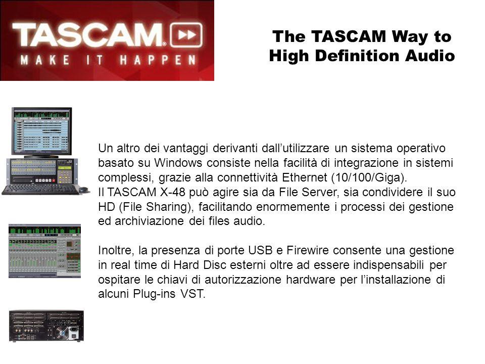 Una delle applicazioni più interessanti per il TASCAM X-48 è certamente la registrazione LIVE On Location .