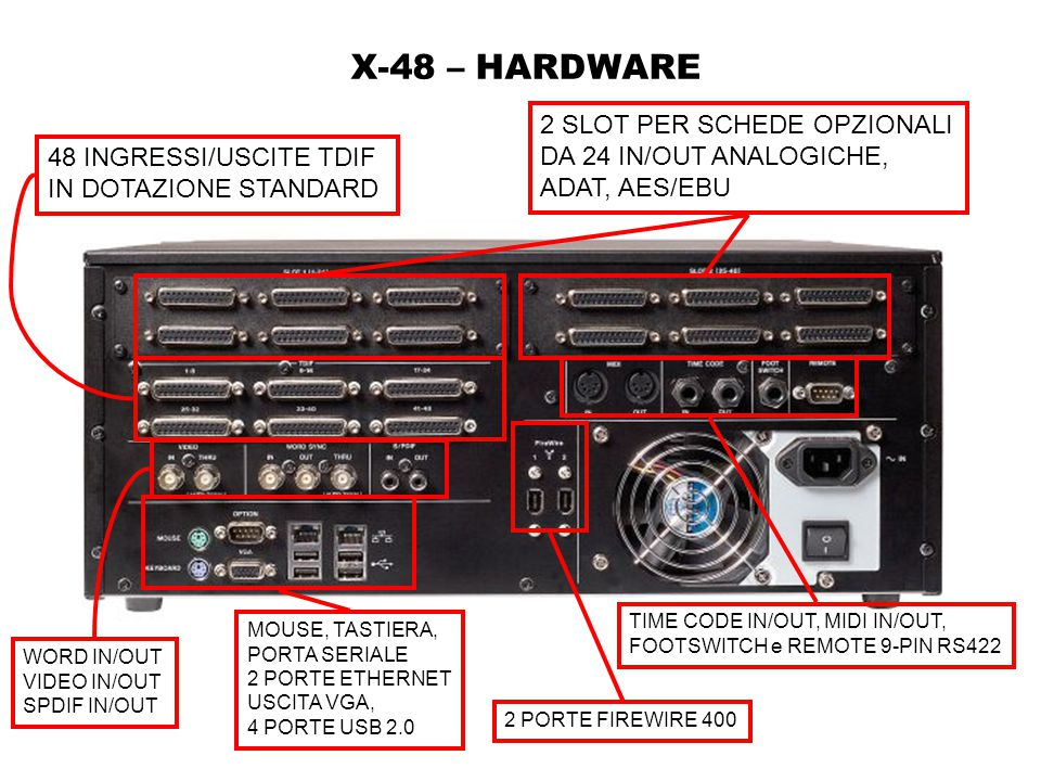 2 SLOT PER SCHEDE OPZIONALI DA 24 IN/OUT ANALOGICHE, ADAT, AES/EBU TIME CODE IN/OUT, MIDI IN/OUT, FOOTSWITCH e REMOTE 9-PIN RS422 2 PORTE FIREWIRE 400 MOUSE, TASTIERA, PORTA SERIALE 2 PORTE ETHERNET USCITA VGA, 4 PORTE USB 2.0 48 INGRESSI/USCITE TDIF IN DOTAZIONE STANDARD WORD IN/OUT VIDEO IN/OUT SPDIF IN/OUT X-48 – HARDWARE