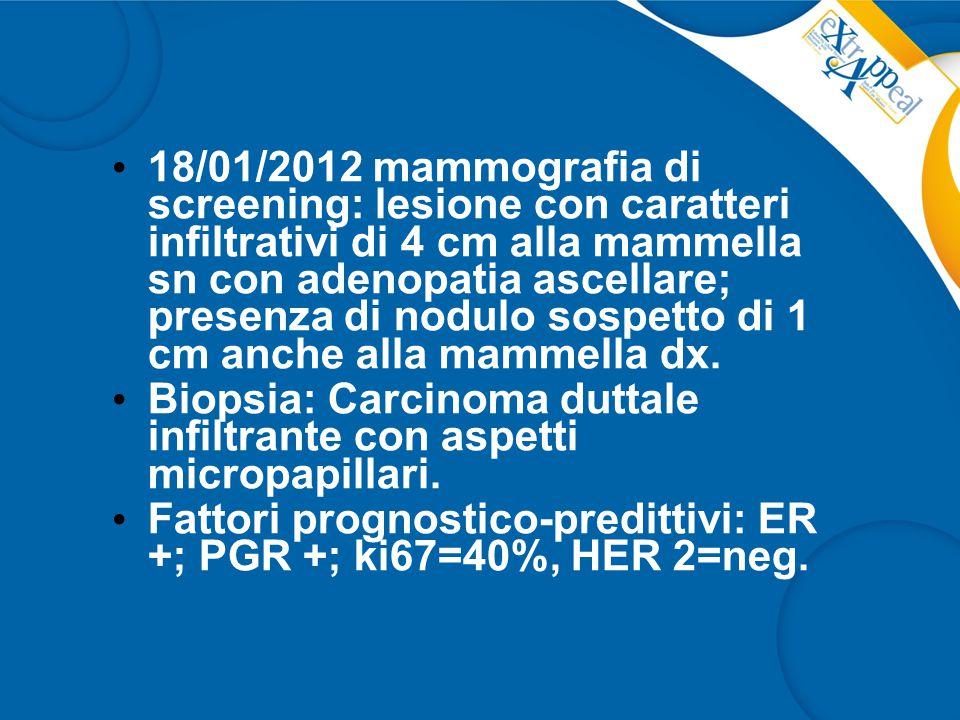 18/01/2012 mammografia di screening: lesione con caratteri infiltrativi di 4 cm alla mammella sn con adenopatia ascellare; presenza di nodulo sospetto