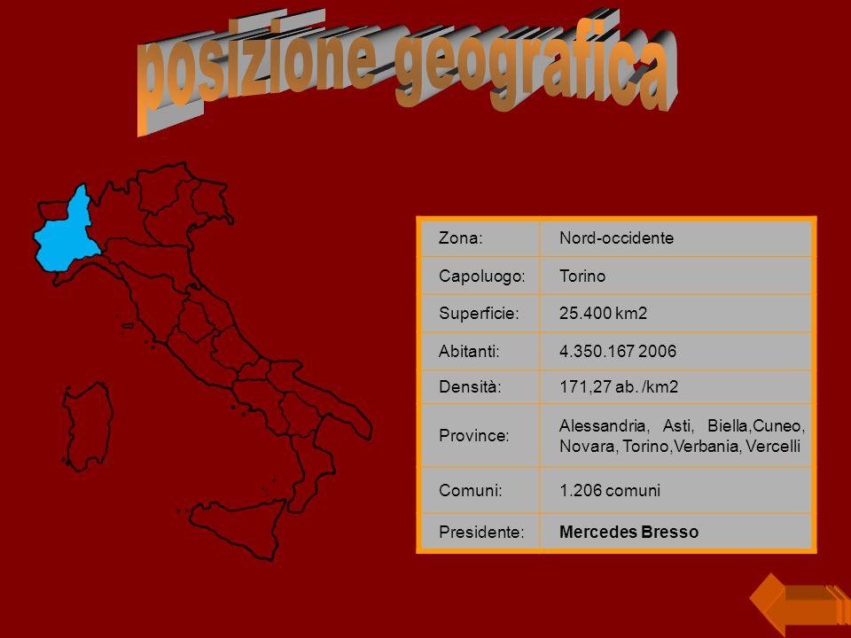 Zona:Nord-occidente Capoluogo:Torino Superficie:25.400 km2 Abitanti:4.350.167 2006 Densità:171,27 ab.